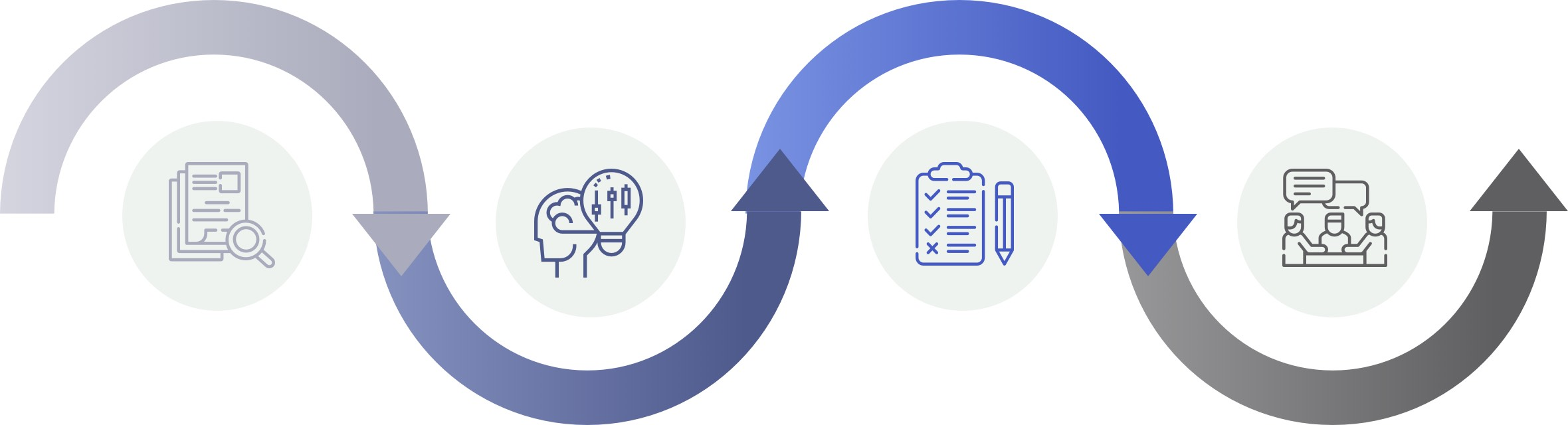 Disaster Recovery Approach